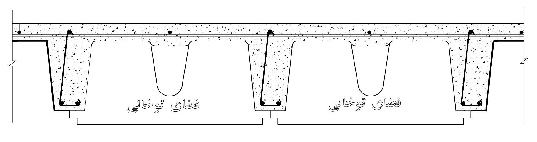 تصویر4-نمای عرضی از سقف وافل و فضای خالی که بتن کششی حذف شده است