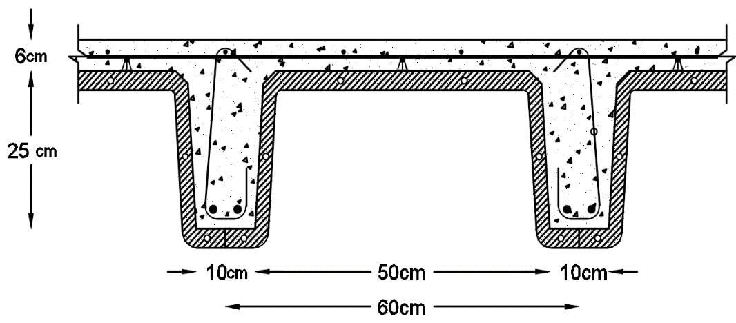 دیتایل اجرایی سقف وافل یکطرفه