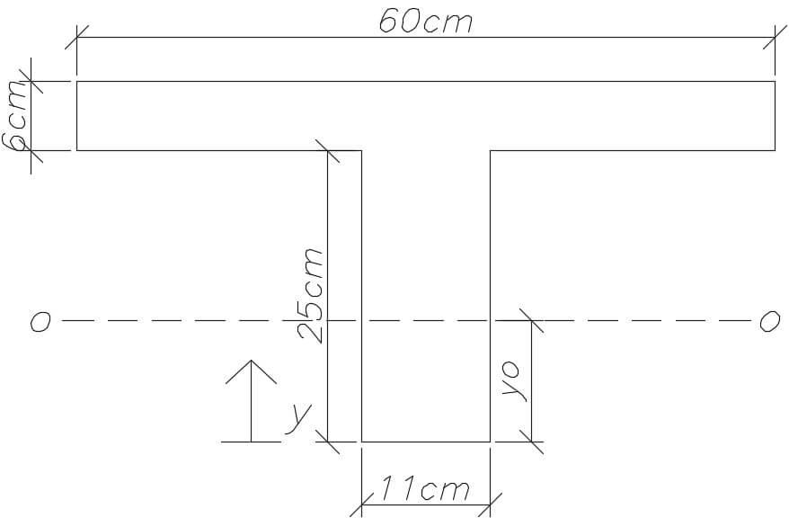مقطع معادل شده برای محاسبه ممان اینرسی سقف وافل